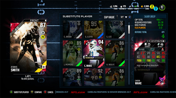 mut salary cap